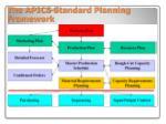 the apics standard planning framework