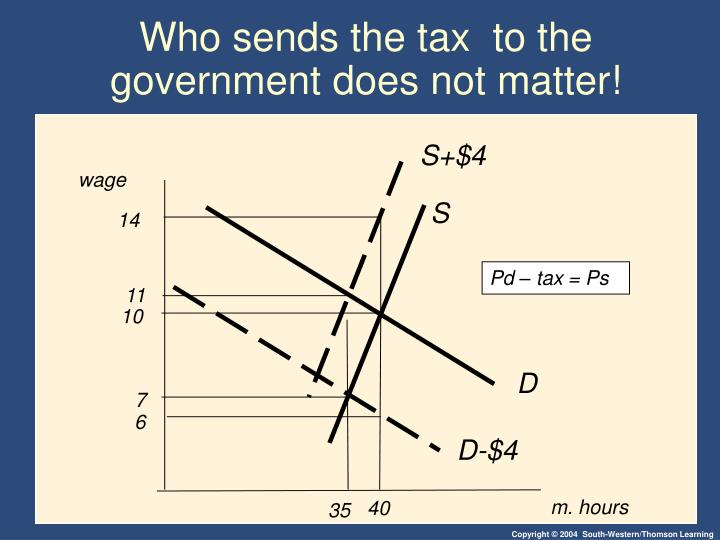 Who sends the tax  to the government does not matter!