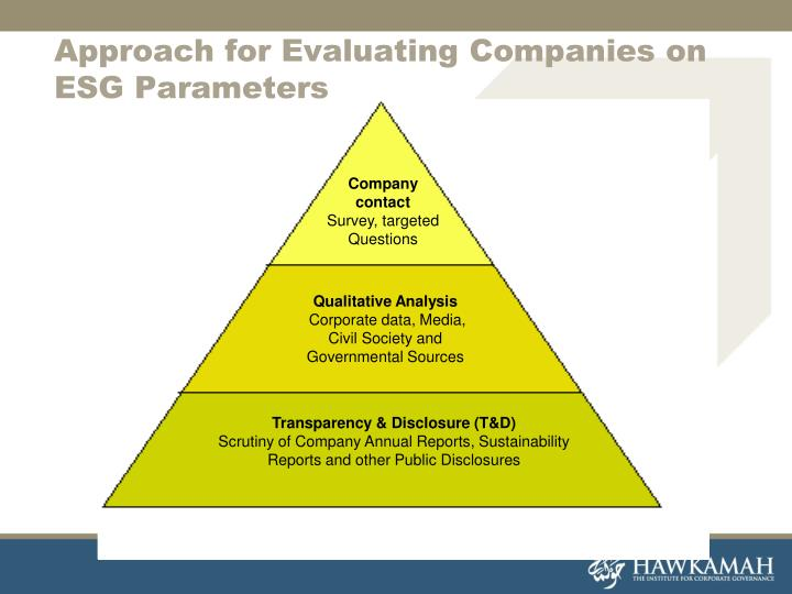 Approach for Evaluating Companies on ESG Parameters