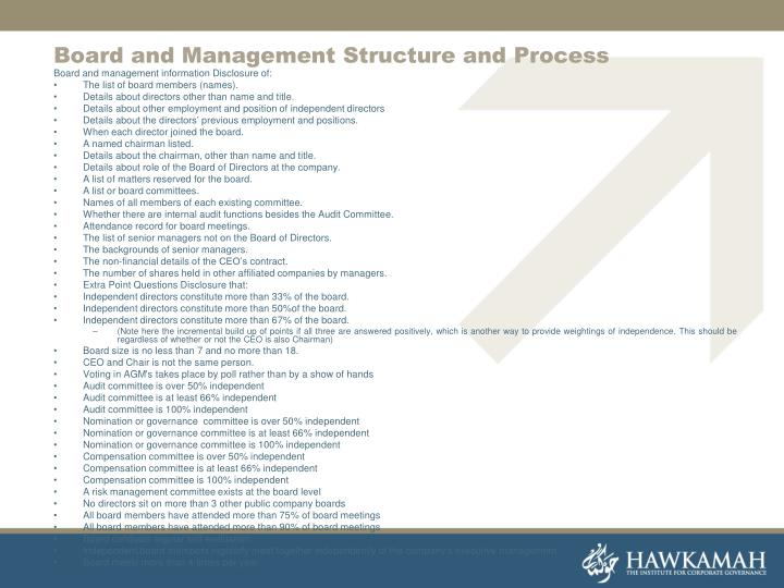 Board and Management Structure and Process