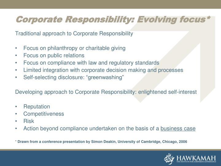 Corporate Responsibility: Evolving focus*