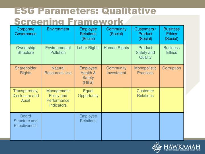 ESG Parameters
