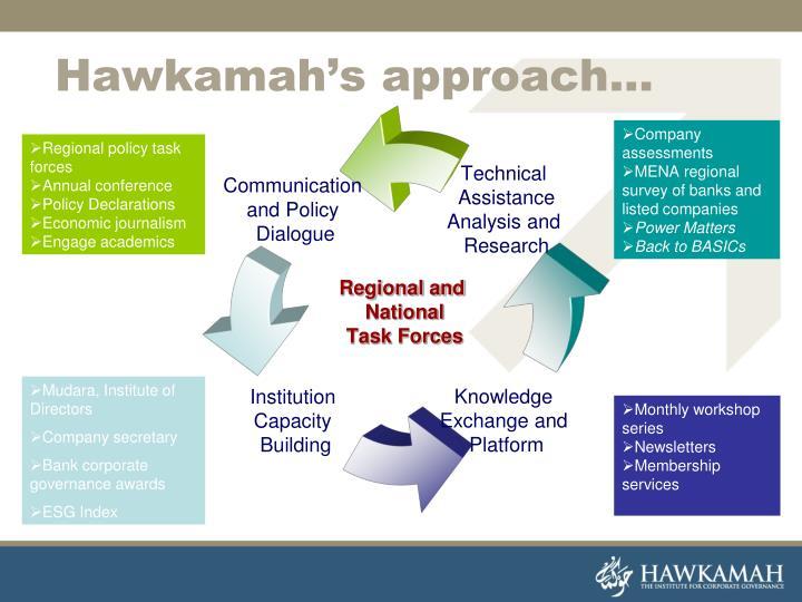 Hawkamah's approach…