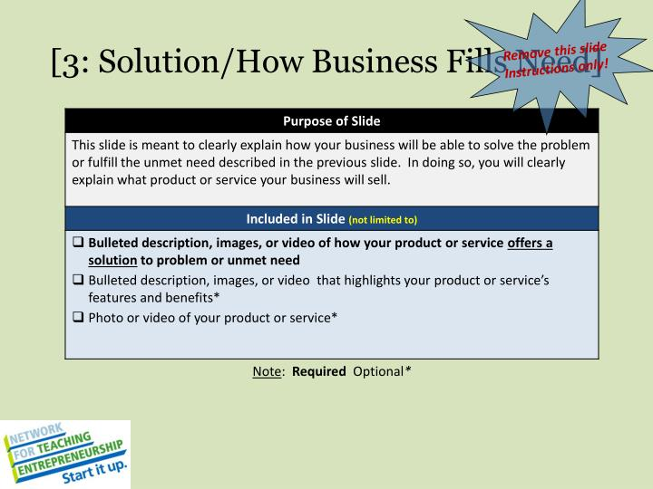 [3: Solution/How Business Fills Need]