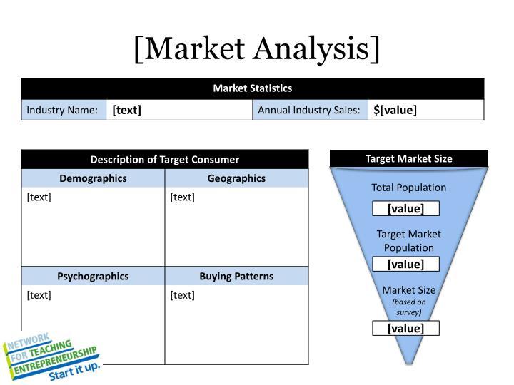 [Market Analysis]