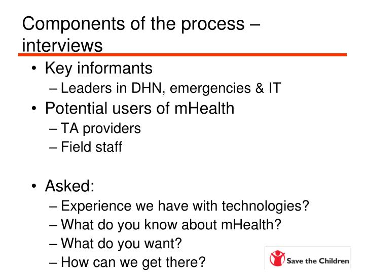 Components of the process – interviews