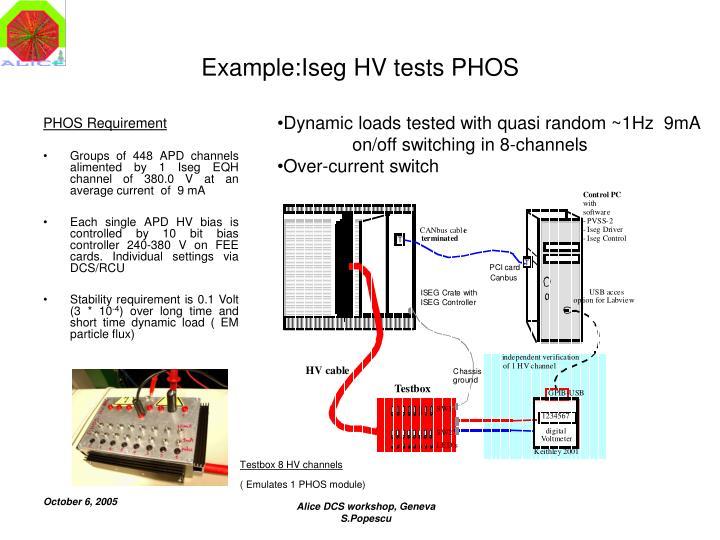 Example:Iseg HV tests PHOS