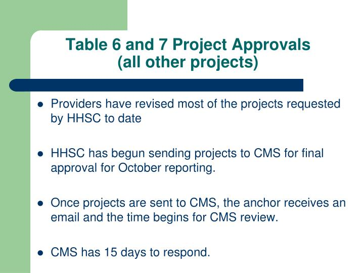 Table 6 and 7 Project Approvals