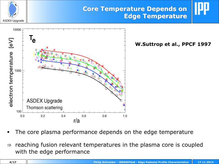 Core Temperature Depends on Edge Temperature