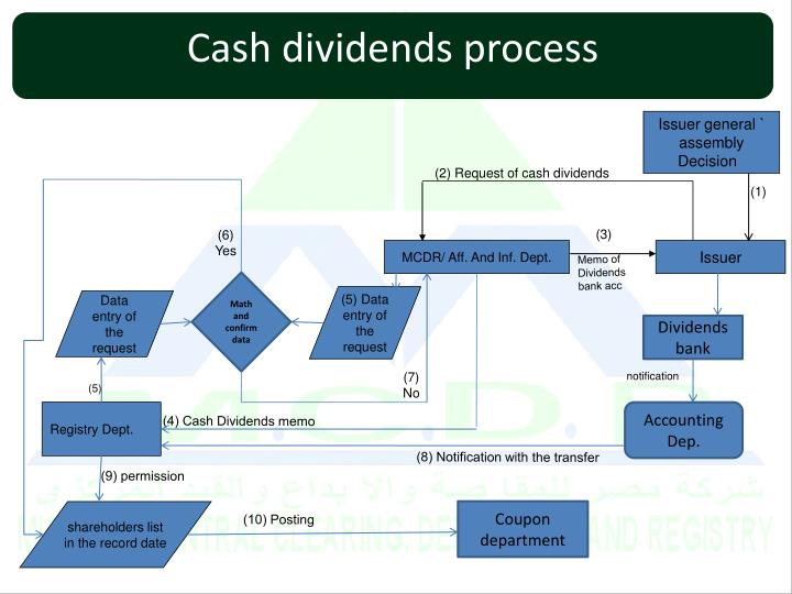 Cash dividends process