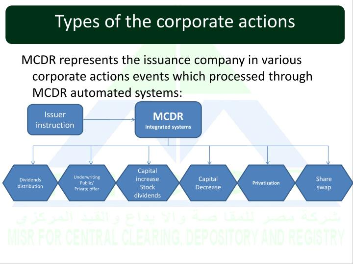 Types of the corporate actions