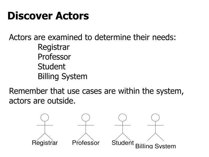 Discover Actors