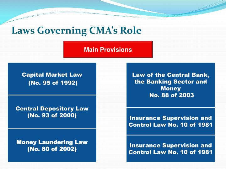 Laws Governing CMA's Role