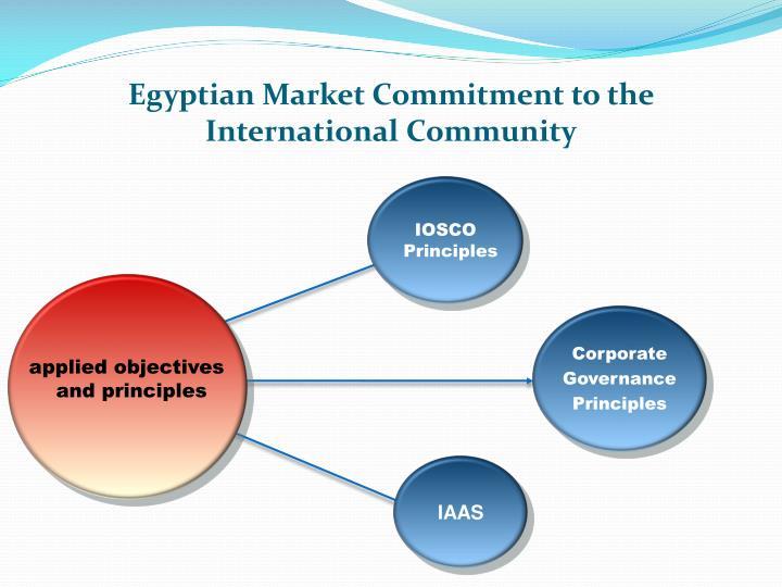 Egyptian Market Commitment to the International Community
