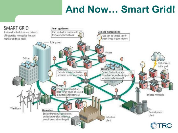 And Now… Smart Grid!