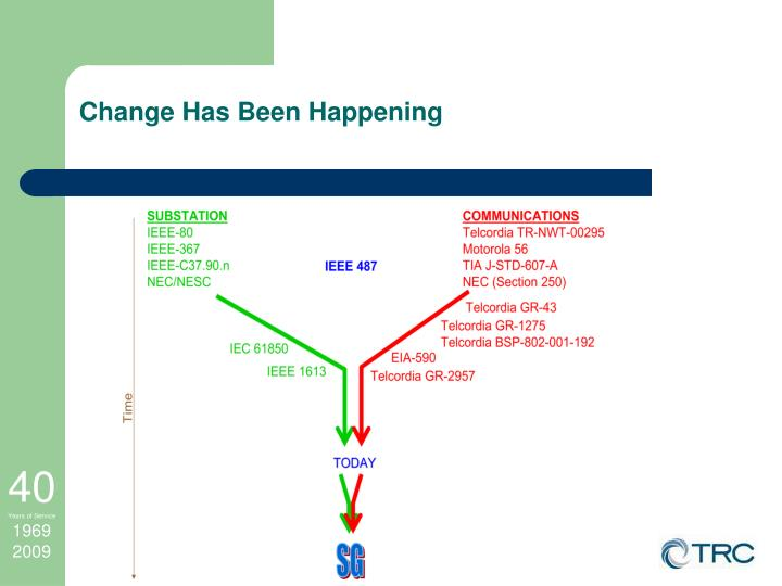 Change Has Been Happening