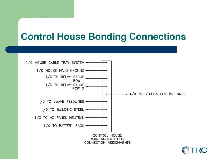 Control House Bonding Connections