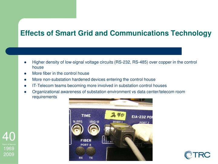 Effects of Smart Grid and Communications Technology