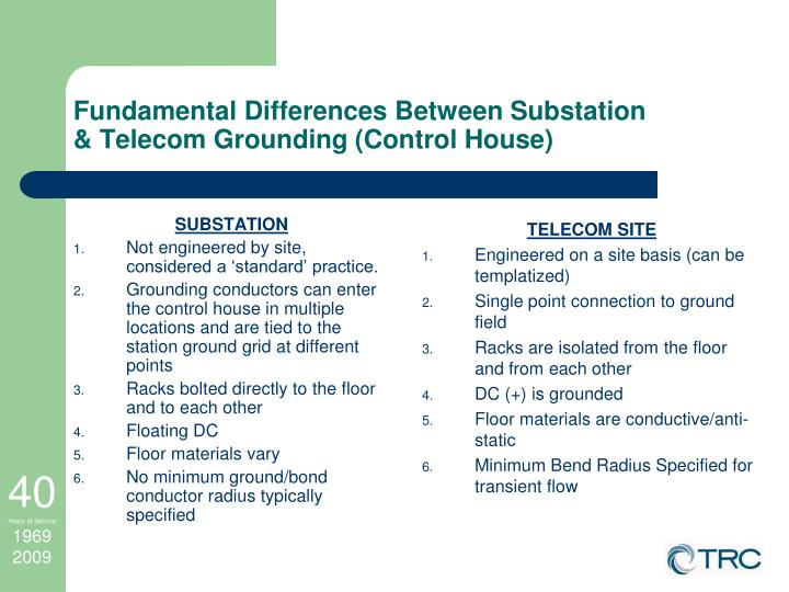 Fundamental Differences Between Substation