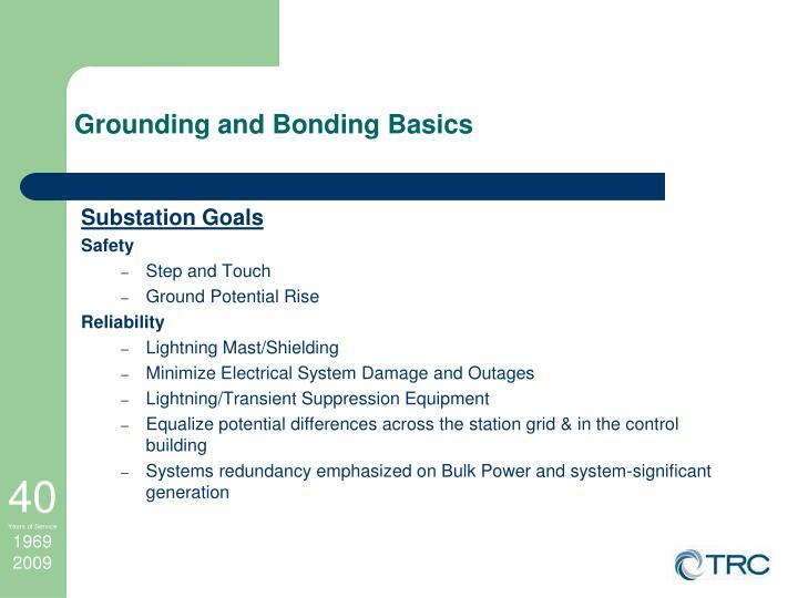 Grounding and Bonding Basics