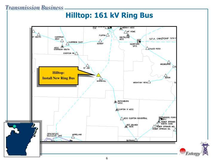 Hilltop: 161 kV Ring Bus