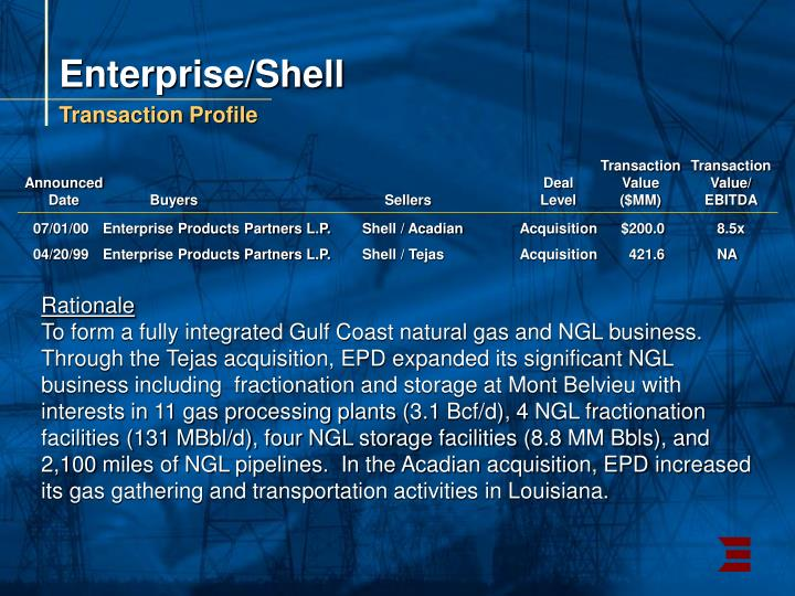 Enterprise/Shell