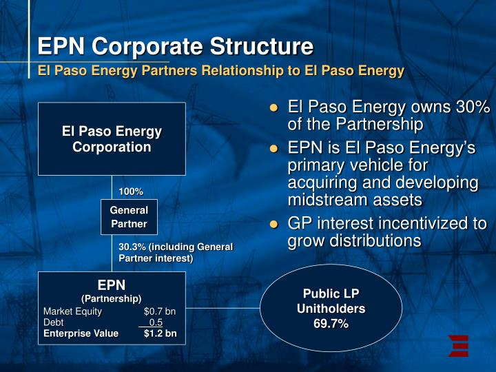 El Paso Energy owns 30% of the Partnership