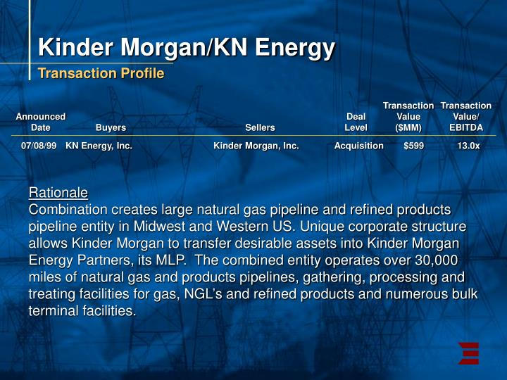 Kinder Morgan/KN Energy