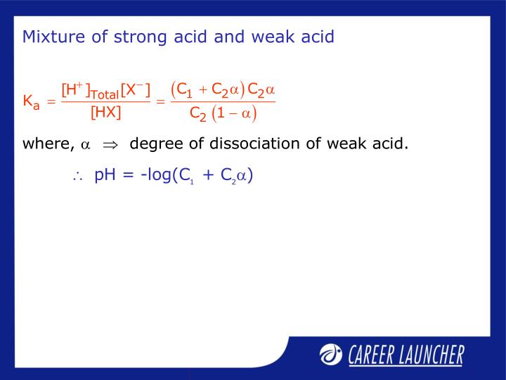 Mixture of strong acid and weak acid