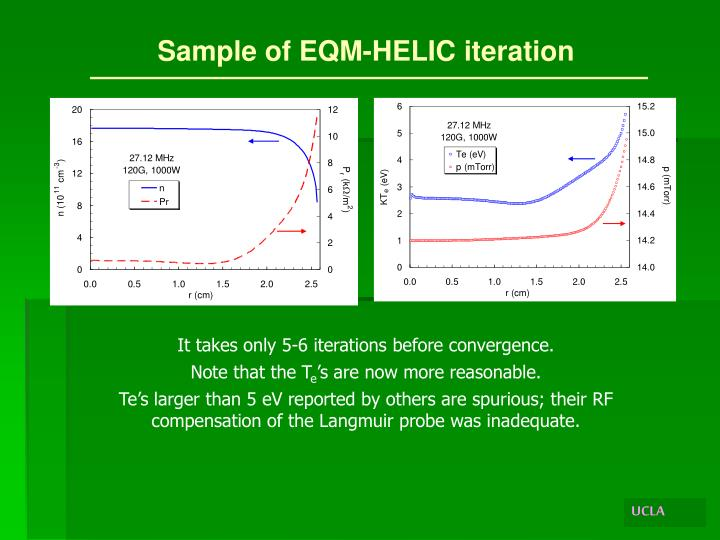 Sample of EQM-HELIC iteration