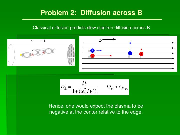 Problem 2:  Diffusion across B
