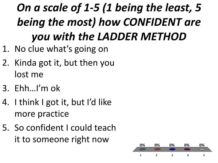 On a scale of 1-5 (1 being the least, 5 being the most) how CONFIDENT are you with the LADDER METHOD