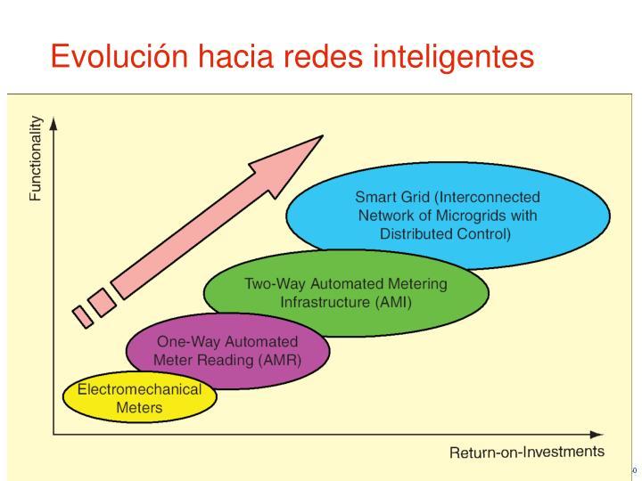 Evolución hacia redes inteligentes