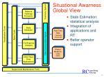 situational awarness global view