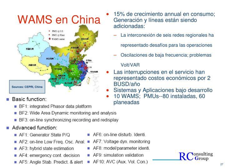 WAMS en China