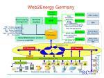 web2energy germany