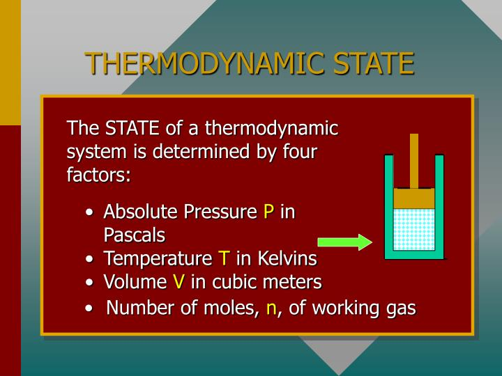 THERMODYNAMIC STATE