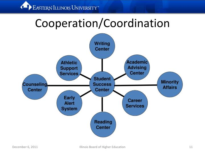 Cooperation/Coordination