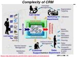 complexity of crm