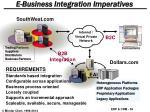 e business integration imperatives