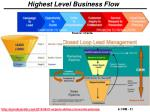 highest level business flow
