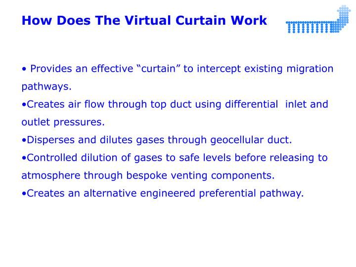How Does The Virtual Curtain Work