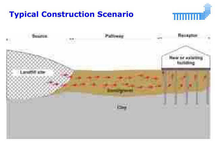 Typical Construction Scenario