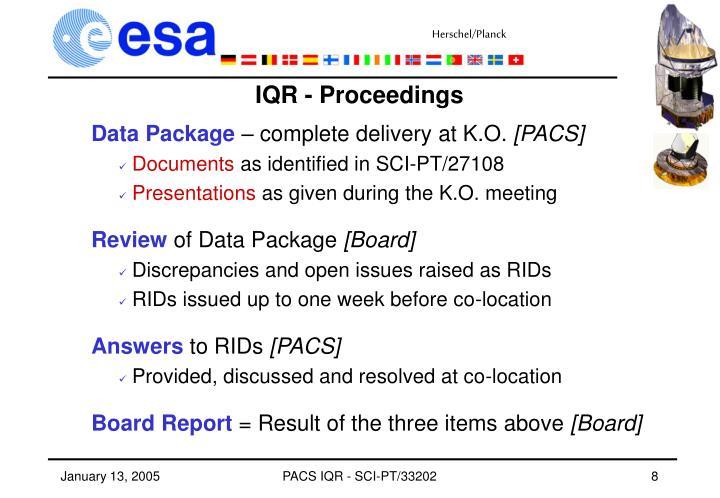 IQR - Proceedings