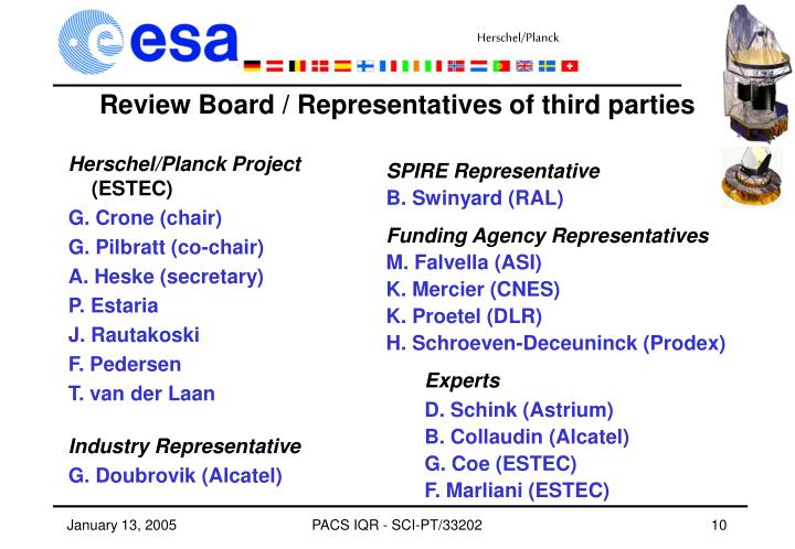 Review Board / Representatives of third parties