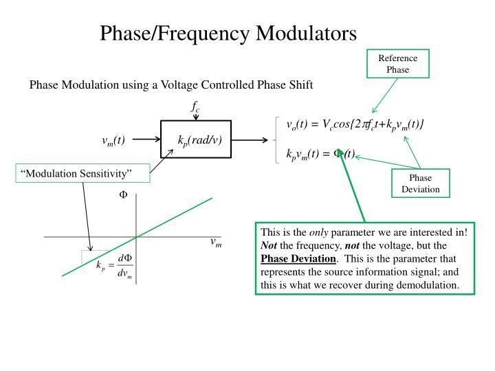 Phase/Frequency Modulators