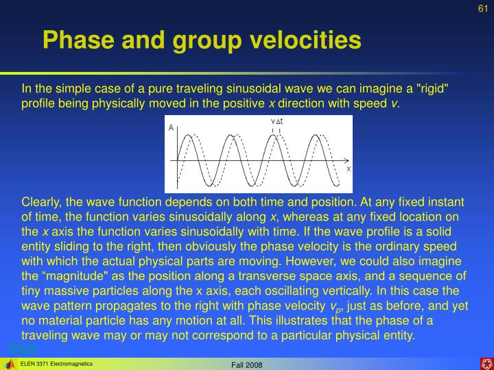 Phase and group velocities