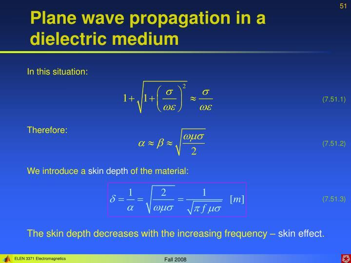 Plane wave propagation in a dielectric medium