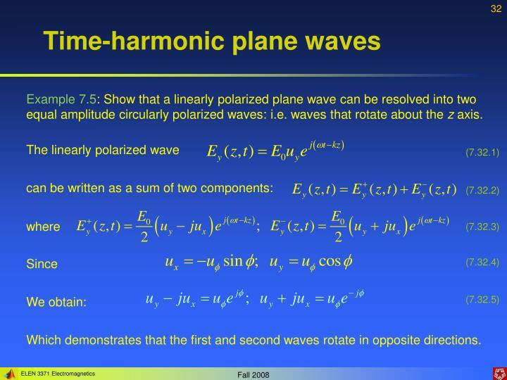 Time-harmonic plane waves
