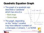 quadratic equation graph1